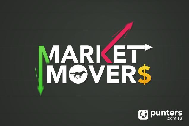 Wednesday Market Movers