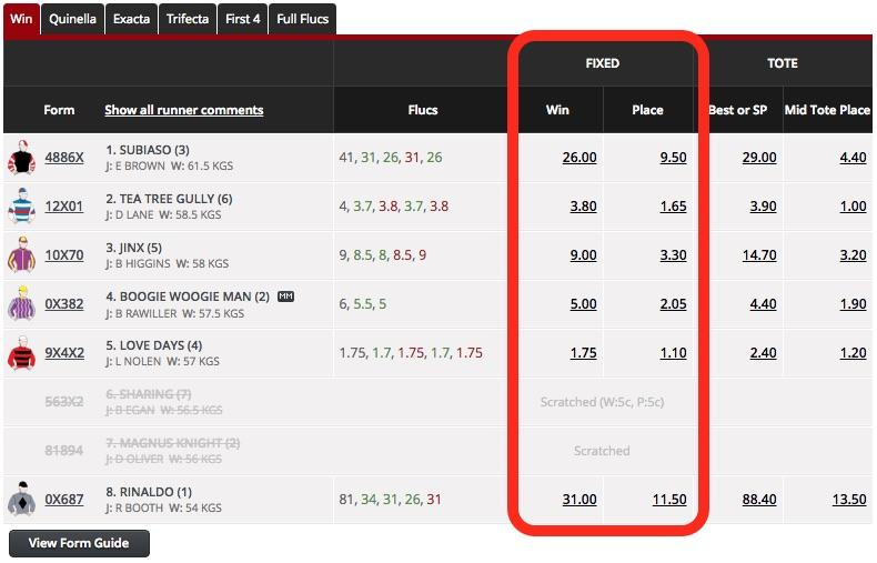 Bet Types: Fixed Odds Betting