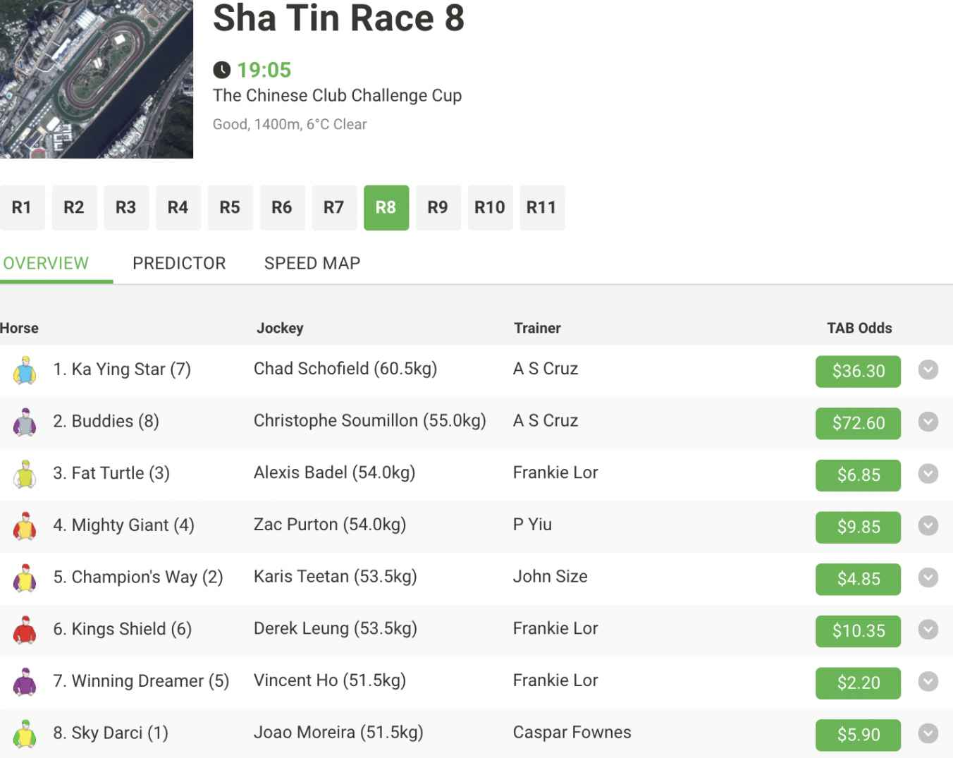 Sha Tin preview