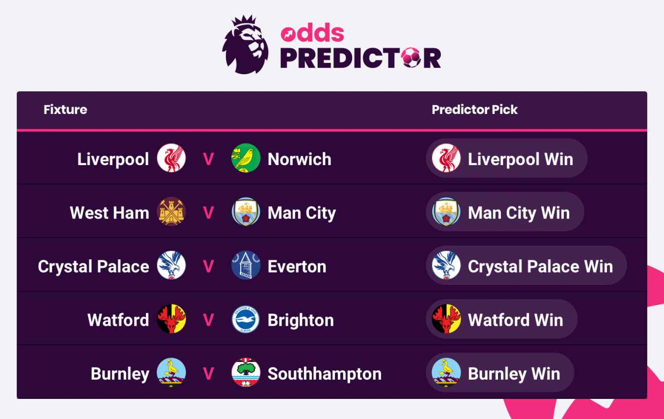 EPL Predictor Betting Tips: Week 1 | Odds