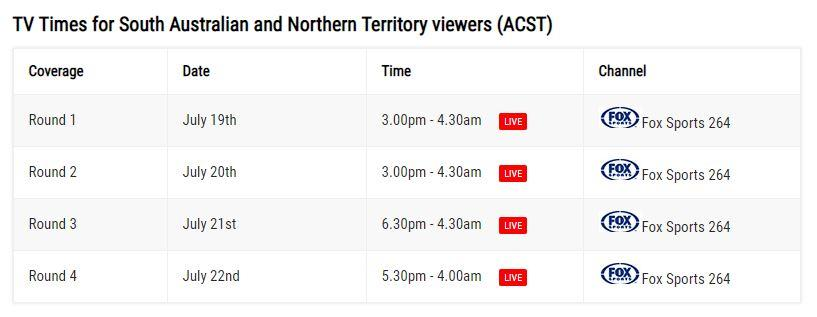 Open Championship ACST TV Times