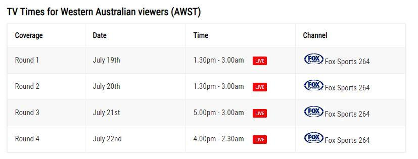 The Open Championship TV times for Western Australia viewers (AWST)