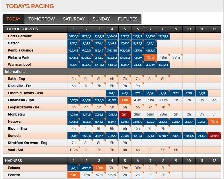 sports betting australia promotions