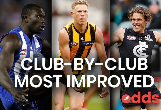 Each AFL Club's Most Improved Player in 2018