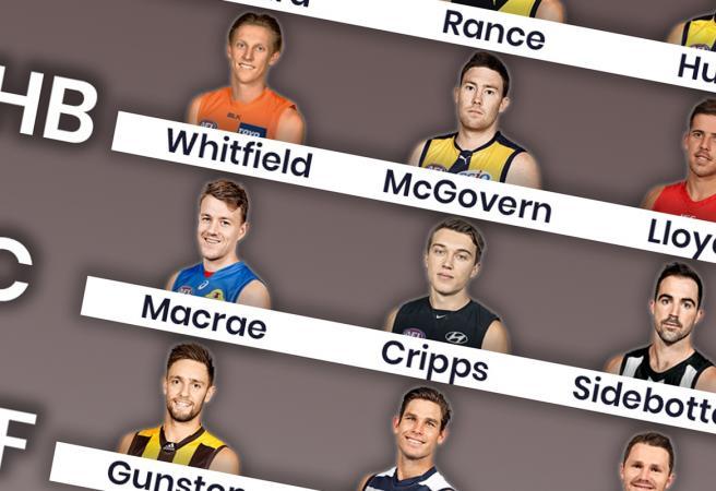 Odds All-Australian Team