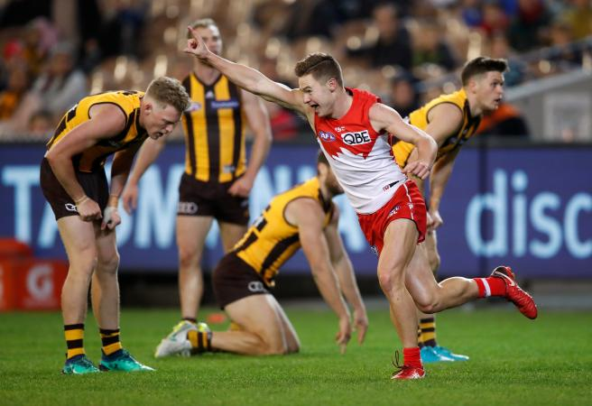 AFL Round 8 in Review