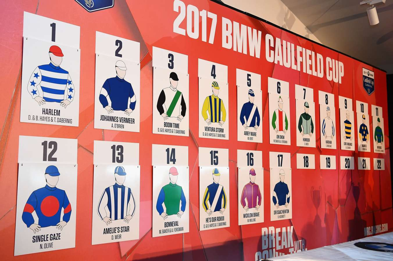 Caulfield Cup preview
