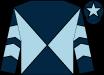 3. Scorpion Star