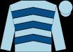 1. Gustavian