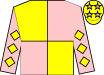 2. Janeymac